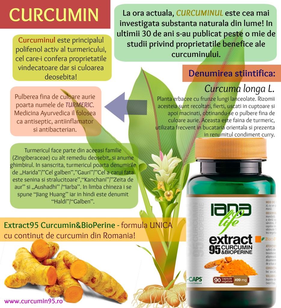 colaj curcuCurcumin - aroma si culoarea unei vieti sanatoasemin