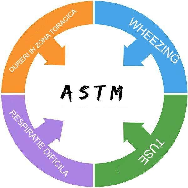 astm 4