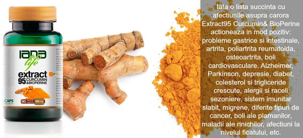Ce ingredient favorizeaza absorbtia curcuminului