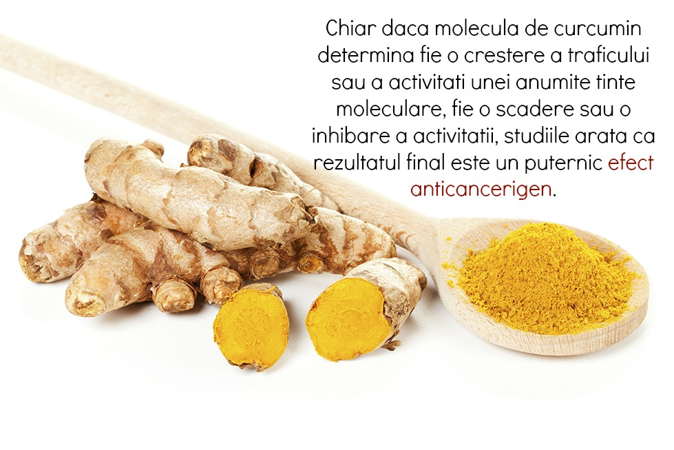 anticancerigen