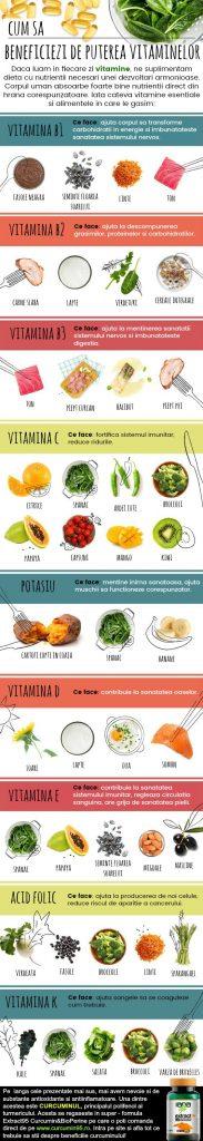 fructe si legume